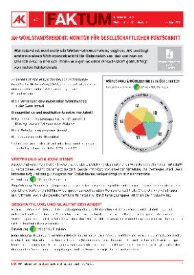 AK-Wohlstandsbericht: Monitor für gesellschaftlichen Fortschritt
